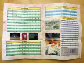 SMS Ultima IV Map Back